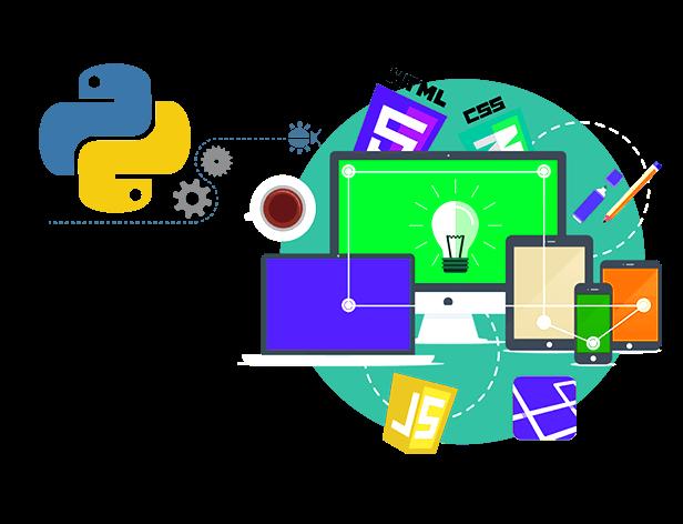 best python development company in usa