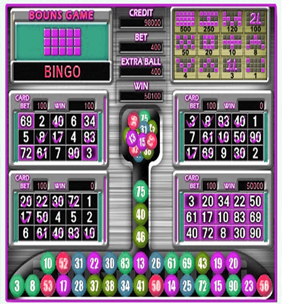 lotto predictions software canada